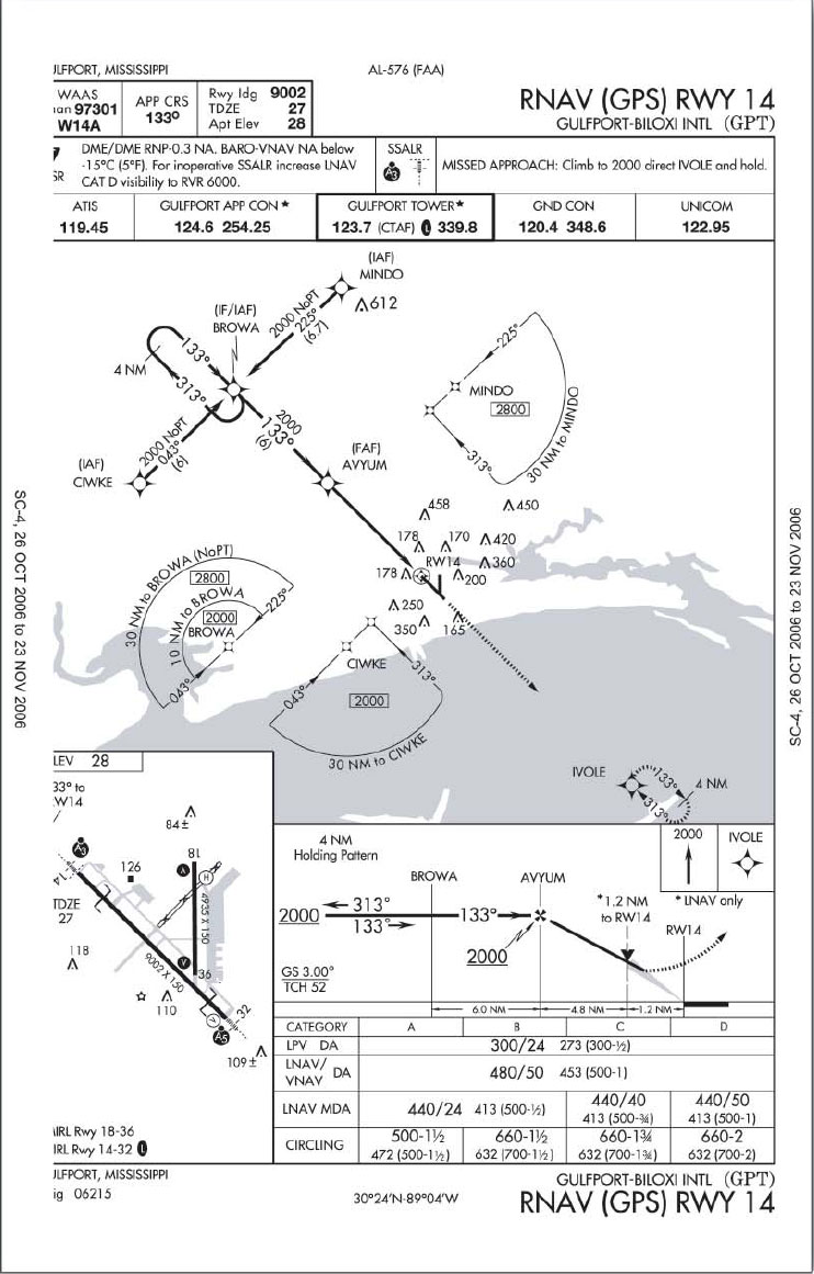 Figure 10-9. Gulfport, MS (GPT) ILS or LOC Rwy 14 Approach: An Instrument Procedure Chart With Maximum ATC Facilities Available.