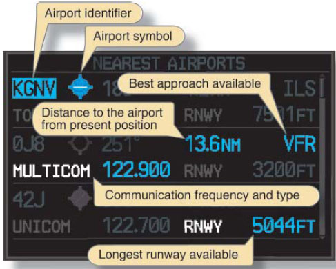 Figure 11-11. Information shown on the nearest airport page.