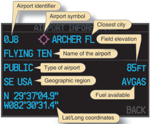 Figure 11-12. Information shown on the additional information page that will aid the pilot in making a more informed decision about which airport to choose when diverting.