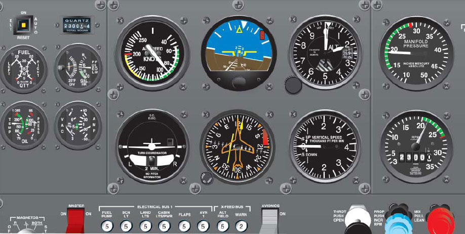 System Failures | Flight Learnings