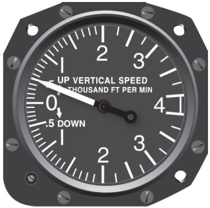 Figure 3-10. Rate of Climb or Descent in Thousands of Feet Per Minute.