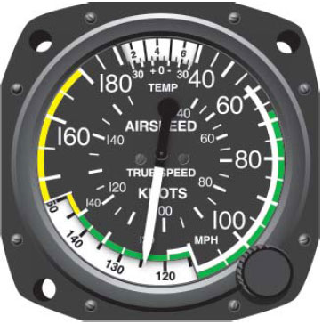 Figure 3-12. A true airspeed indicator allows the pilot to correct IAS for nonstandard temperature and pressure.