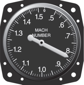Figure 3-13. A Machmeter shows the ratio of the speed of sound to the TAS the aircraft is flying.