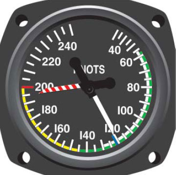 Figure 3-14. A maximum allowable airspeed indicator has a movable pointer that indicates the never-exceed speed, which changes with altitude to avoid the onset of transonic shock waves.