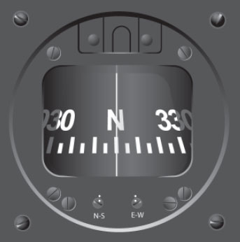 Figure 3-16. A Magnetic Compass. The vertical line is called the lubber line.