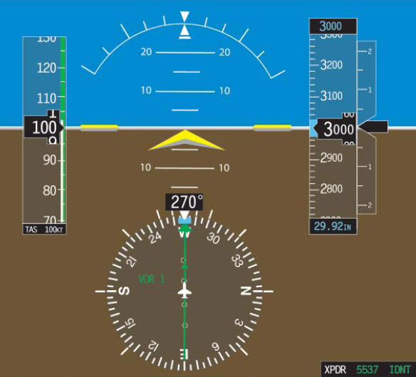 Figure 6-17. PFD Indications During Straight-and-Level Flight.