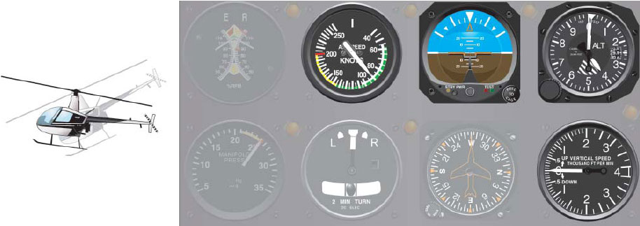 Figure 6-2. The flight instruments for pitch control are the airspeed indicator, attitude indicator, altimeter, and vertical speed indicator.