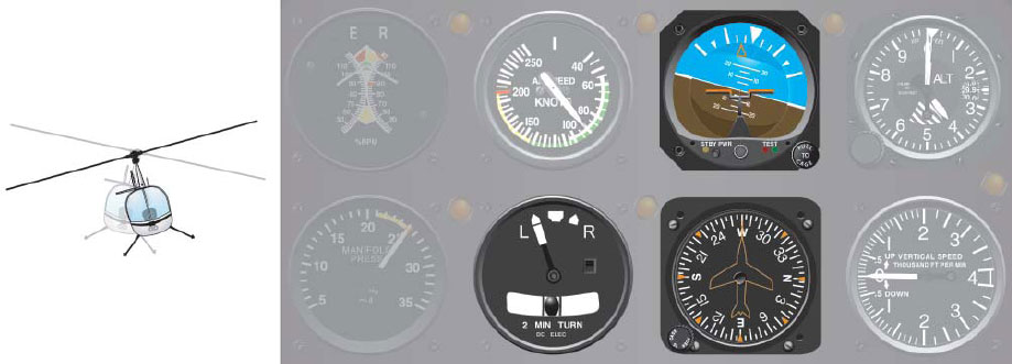 Figure 6-4. The flight instruments used for bank control are the attitude, heading, and turn indicators.
