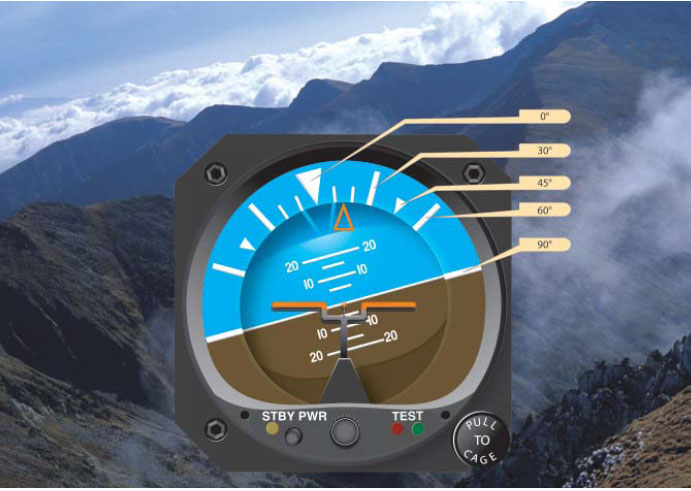 Figure 6-5. The banking scale at the top of the attitude indicator indicates varying degrees of bank. In this example, the helicopter is banked approximately 15° to the right.