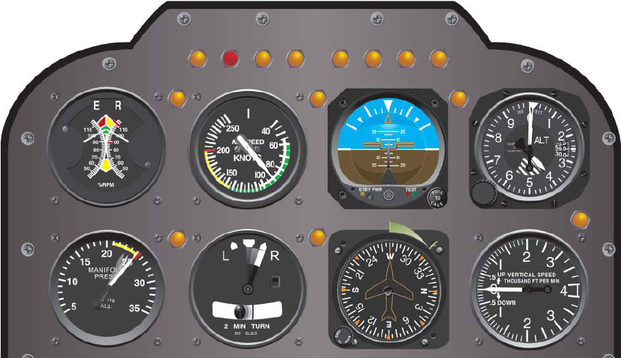 Figure 6-7. Flight instrument indications in straight-and-level flight with power increasing.
