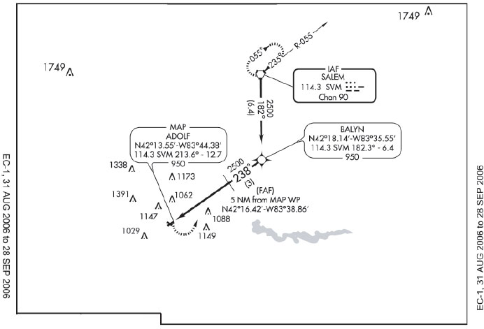 Instrument Rating | Flight Learnings | Page 15