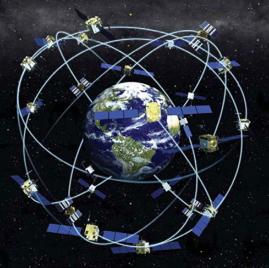 Figure 7-28. Typical GPS Satellite Array.