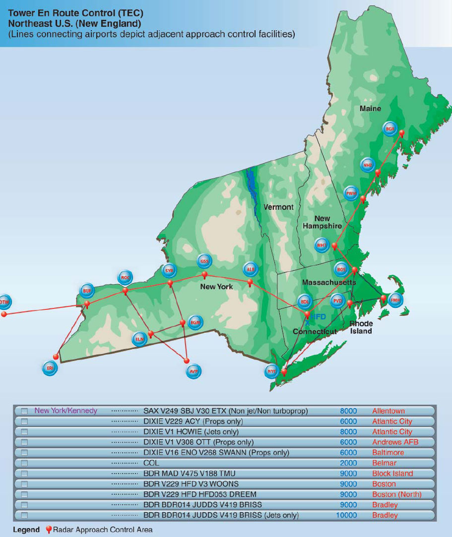 Figure 9-10. A Portion of the New York Area Tower En Route List. (From the A/FD)