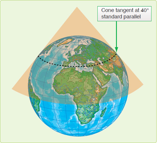 Figure 1-26. Simple conic projection.