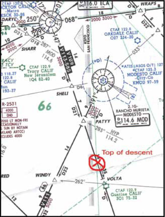 Figure 3-30. Top-of-descent point on an en route chart.