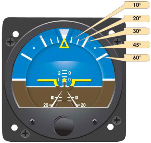 Figure 3-30. The dial of this attitude indicator has reference lines to show pitch and roll.