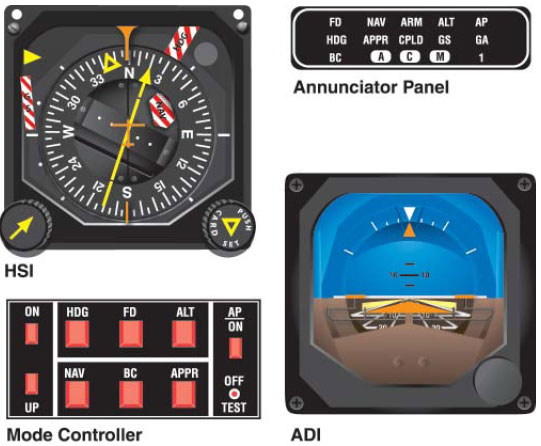 Figure 3-40. Components of a Typical Flight Director System.