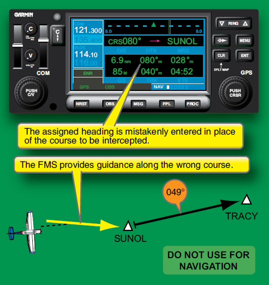 Figure 3-41. Selecting the wrong course to the active waypoint.
