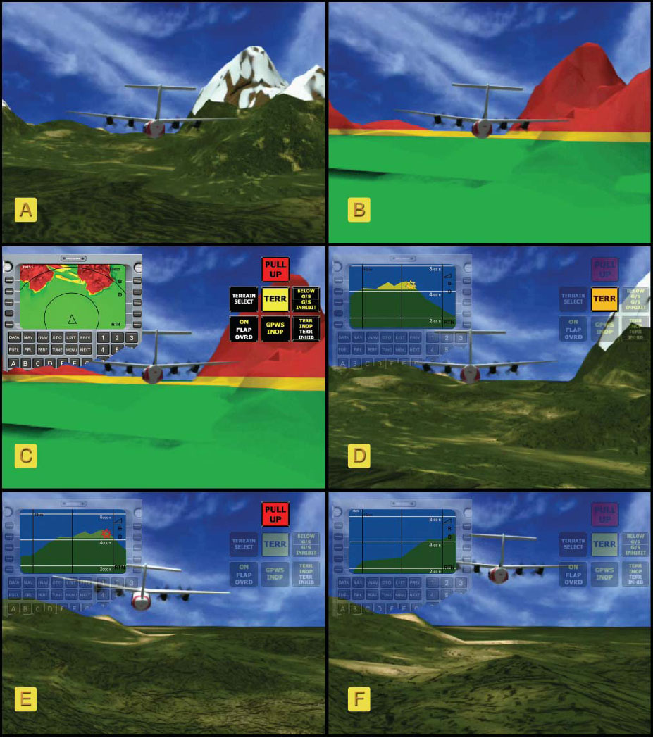 Figure 3-59. A six-frame sequence illustrating the manner in which TAWS operates. A TAWS installation is aircraft specific and provides warnings and cautions based upon time to potential impact with terrain rather than distance. The TAWS is illustrated in an upper left window while aircrew view is provided out of the windscreen. 'A' illustrates the aircraft in relation to the outside terrain while 'B' and 'C' illustrate the manner in which the TAWS system displays the terrain. 'D' is providing a caution of terrain to be traversed, while 'E' provides an illustration of a warning with an aural and textural advisory (red) to pull up. 'E' also illustrates a pilot taking appropriate action (climb in this case) while 'F' illustrates that a hazard is no longer a factor.