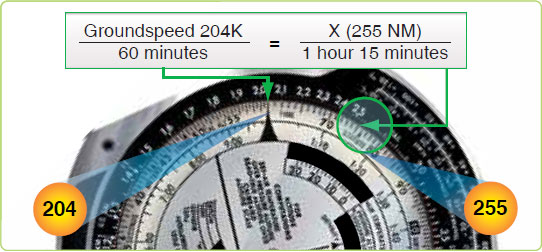 Figure 4-16. Solving for distance when speed and time are known.