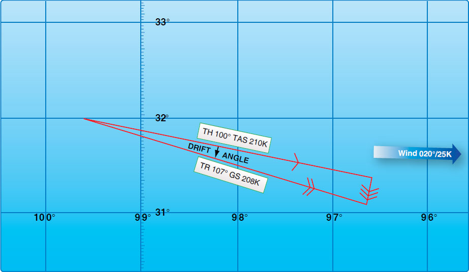 Figure 4-36. Solving for track and groundspeed using chart.