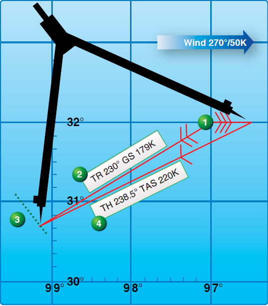 Figure 4-40. Solving for the true heading and groundspeed using chart.